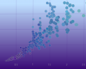 Image of a purple scatter graph